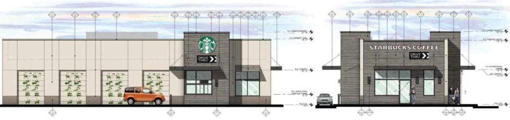 Retail Property: 4120 E Highland Ave, Highland , CA | citivestcommercial.com