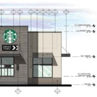 Retail Property: 4120 E Highland Ave, Highland , CA | citivestcommercial.com